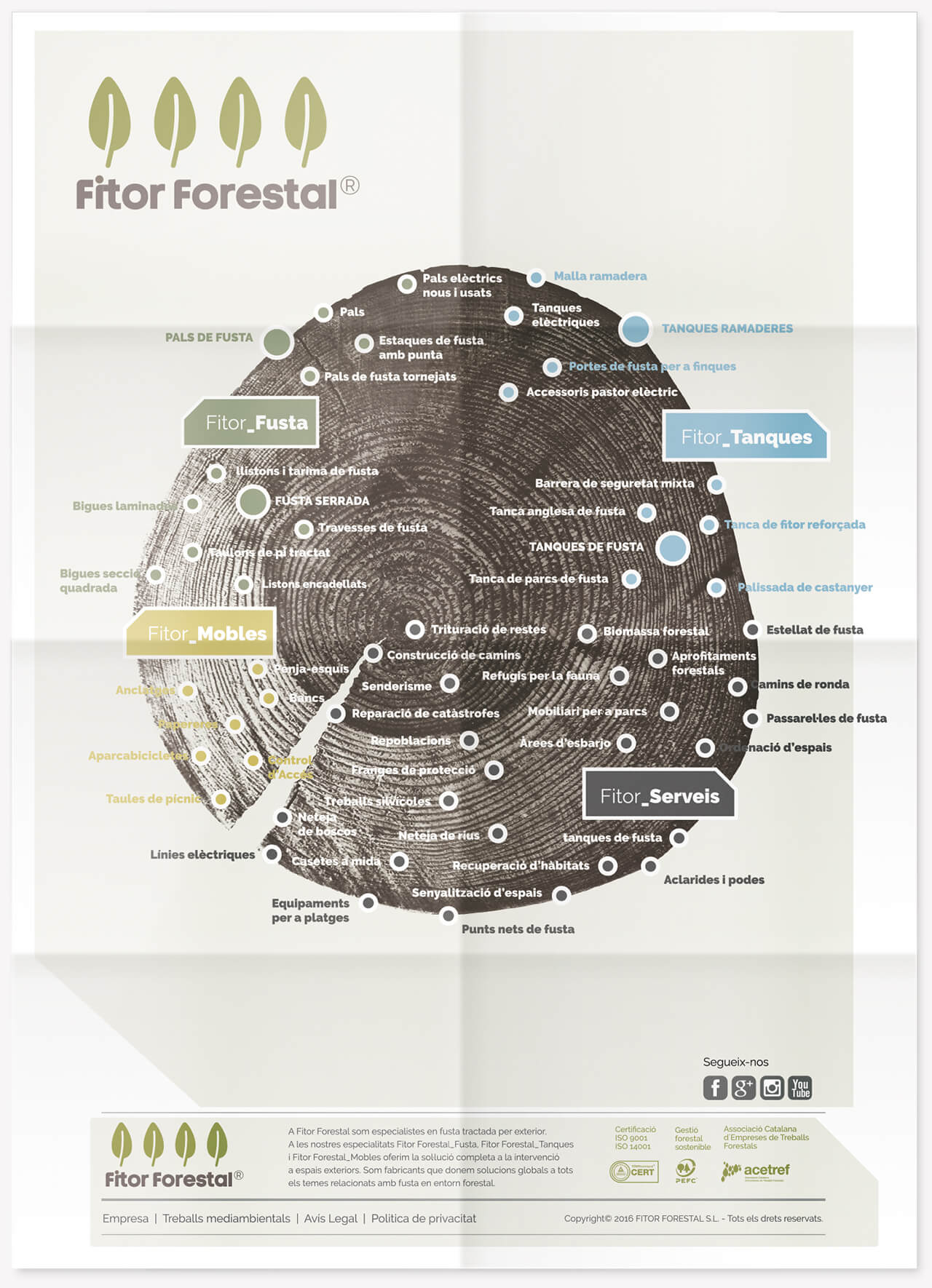 fitor-forestal-poster